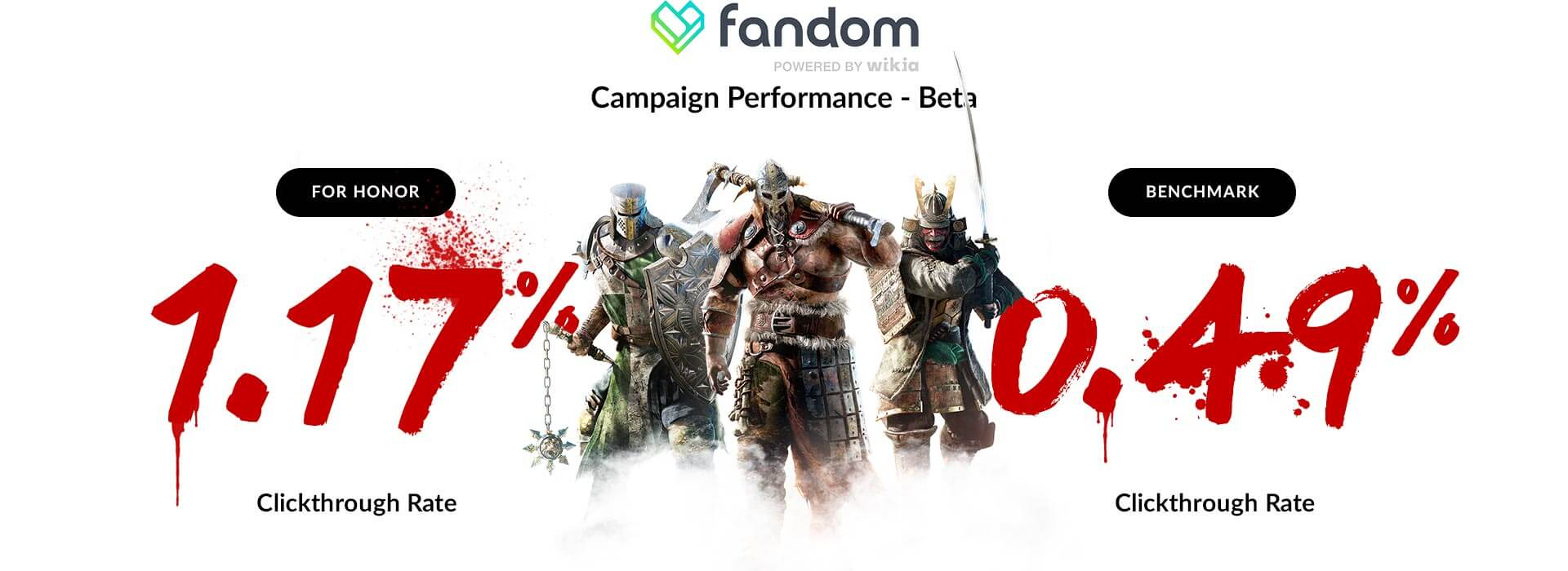 For Honor - Online Advertising image